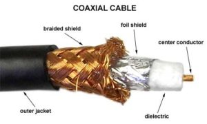 9 kabel coaxial
