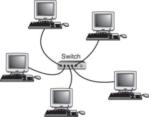 pengertian fiber optik, jenis-jenis kabel jaringan, & cara kerjanya